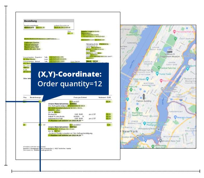 etag-image-pdf-mapping-coordinate